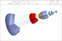 Optical design software