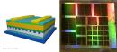 Des cellules solaires ultraminces atteignent un rendement record de près de 20 %